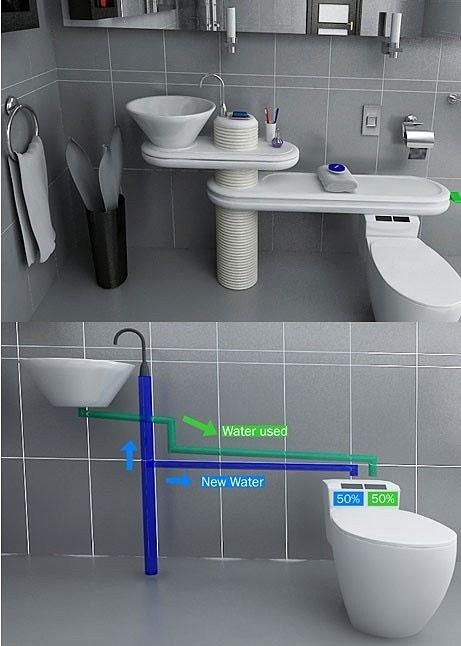 Инновационная система подачи воды в ванной