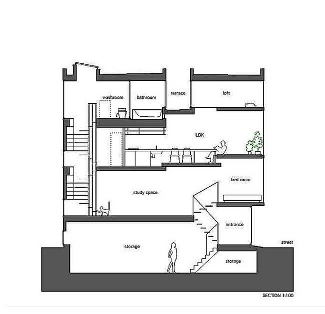 Дизайн узкого дома. Планировка узкого дома - фото 2