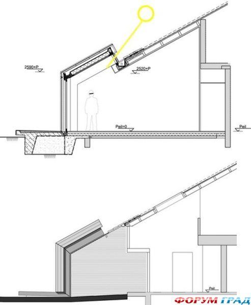 Идеи по дизайну кабинета