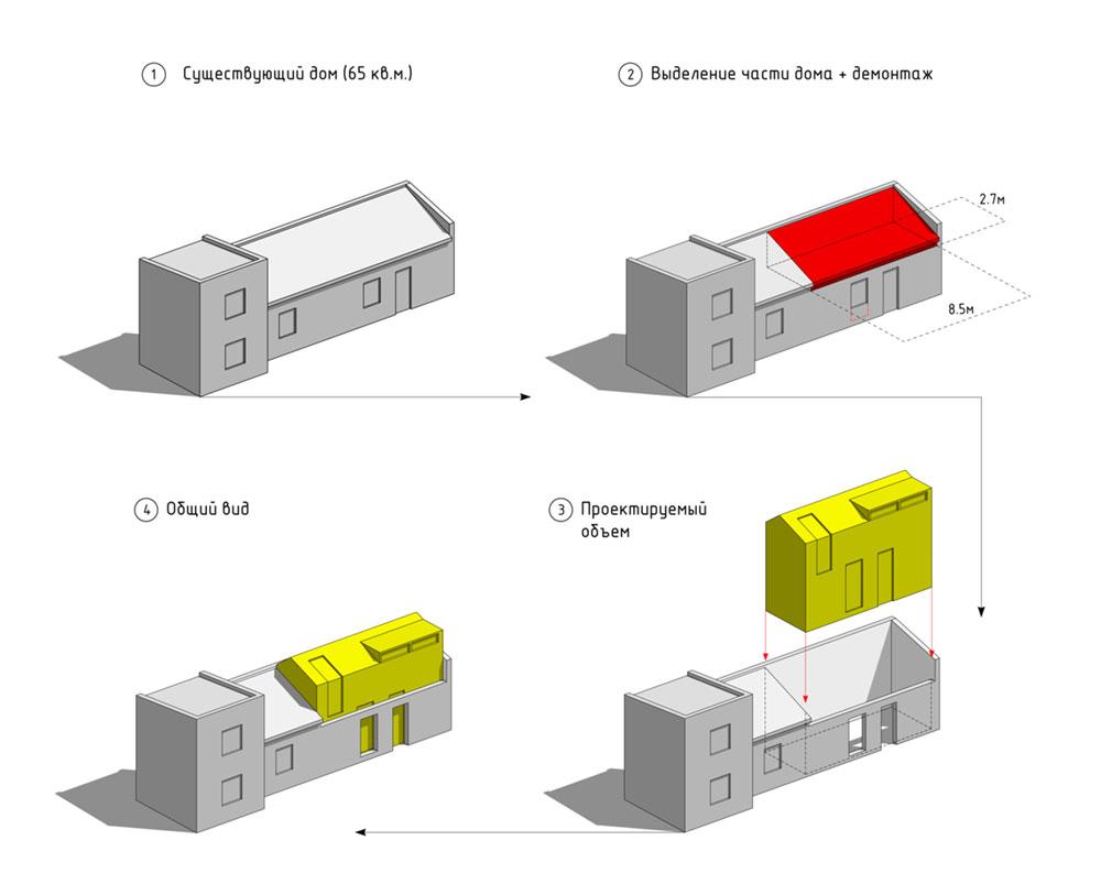 Проект квартиры в доме