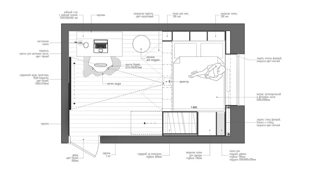Планировка маленькой комнаты