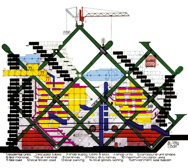 Фото сборного дома: архитектурная планировка