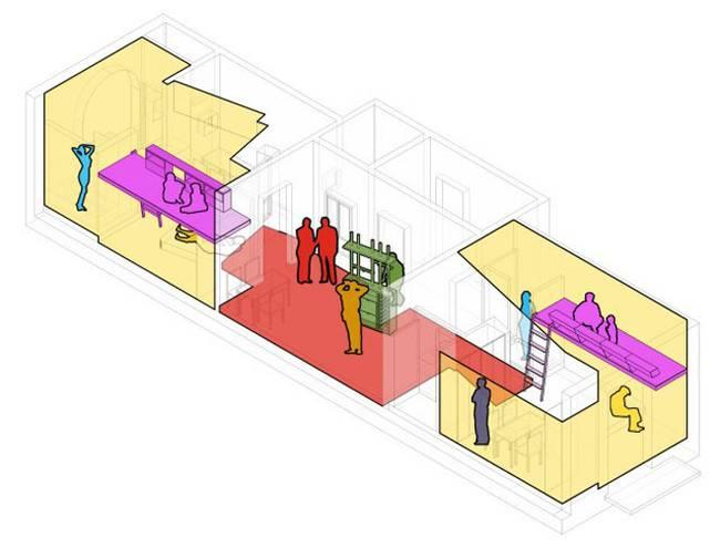 Планировка жилья в стиле лофт